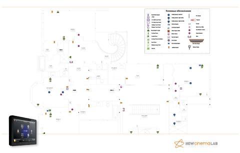 Схема расположения приборов в систему умный дом