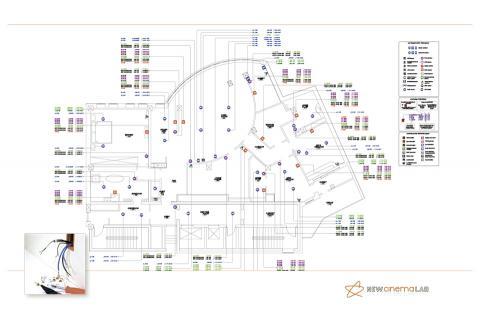 План слаботочных сетей в системе умный дом