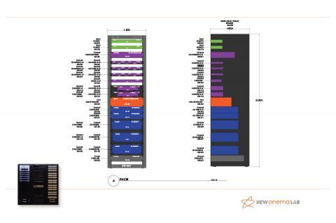 Серверная для проекта умный дом
